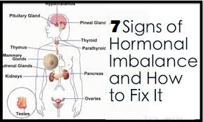 7 SYMPTOMS OF HORMONAL IMBALANCE AND REMEDY