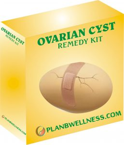 ovarian cyst remedy kit