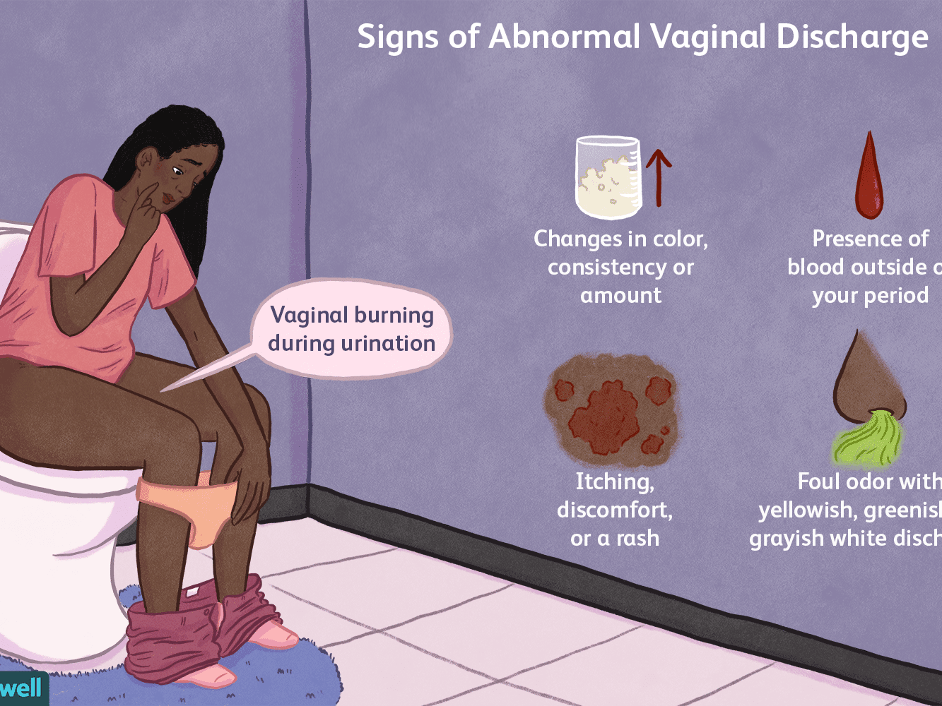 Causes Of Yellow Vaginal Discharge And Its Management