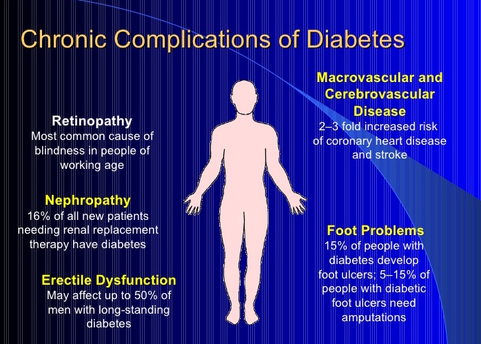 diabetes-risks-and-complications